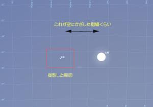 20141104金星位置の説明図