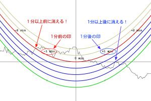 グレージング説明図2