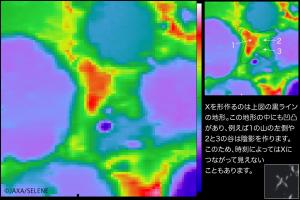 月面X地形図