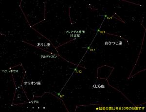ラブジョイ彗星の位置(1/7-1/27)