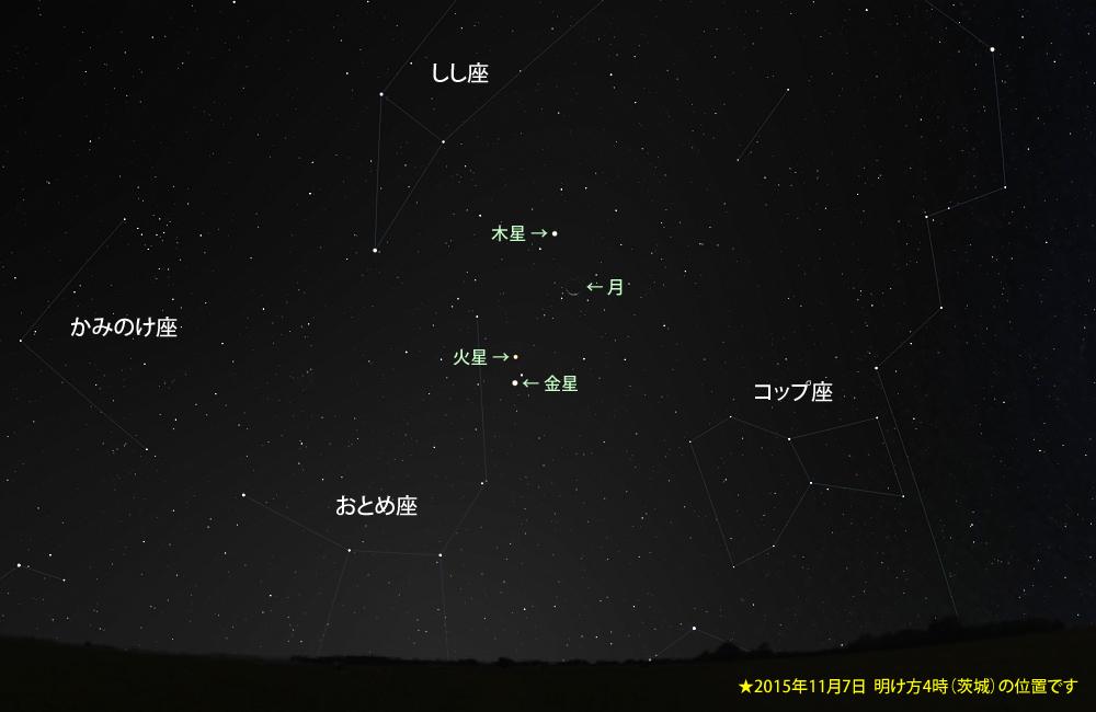 2015年11月7日明け方の天体接近