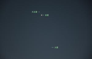 20150304金星、火星、天王星