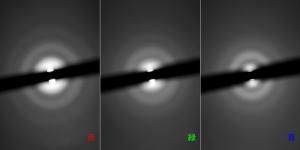 花粉光環RGB分解