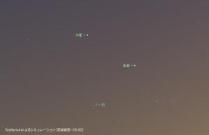 20150620月と惑星(シミュレーション図)
