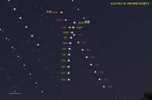 201506金星と木星接近星図