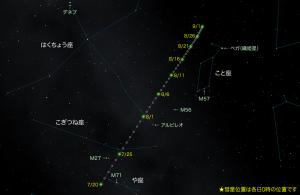 ジャック彗星星図