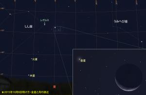 20151009金星と月の接近図