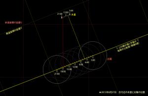 20150827木星の合・星図
