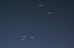 20151018明け方の惑星