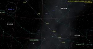 2015 TB145接近星図-1