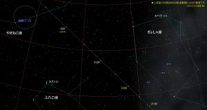 2015 TB145接近星図-2