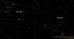 2015 TB145接近星図-3