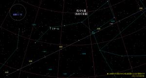 2015 TB145接近星図-4