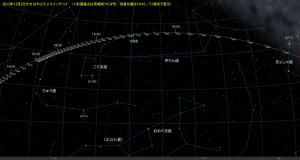20151203スイングバイ星図1