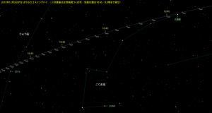 20151203スイングバイ星図2