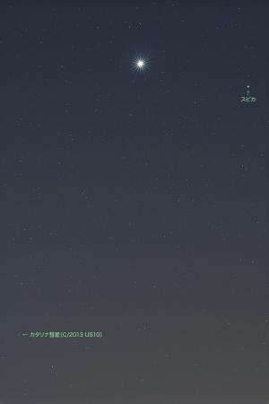 20151201金星・スピカ・カタリナ彗星