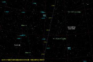 カタリナ彗星の位置