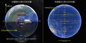 地球儀での日本位置