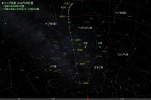 リニア彗星(252P)