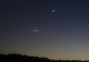 20121019火星とアンタレスの接近