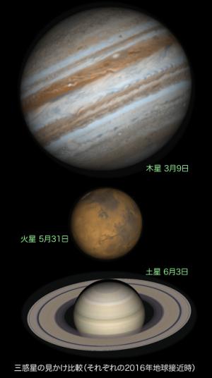 2016地球接近時の惑星見かけ比較