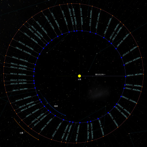 火星接近図