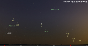 20160809・月と惑星