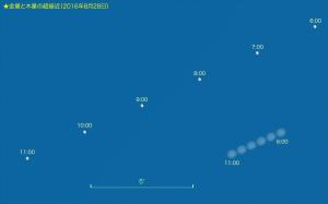 20160828金星と木星の超接近