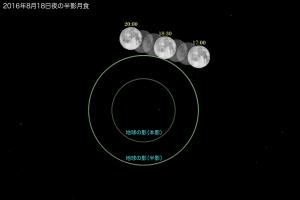 20160818半影月食