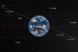 気象衛星の可視範囲