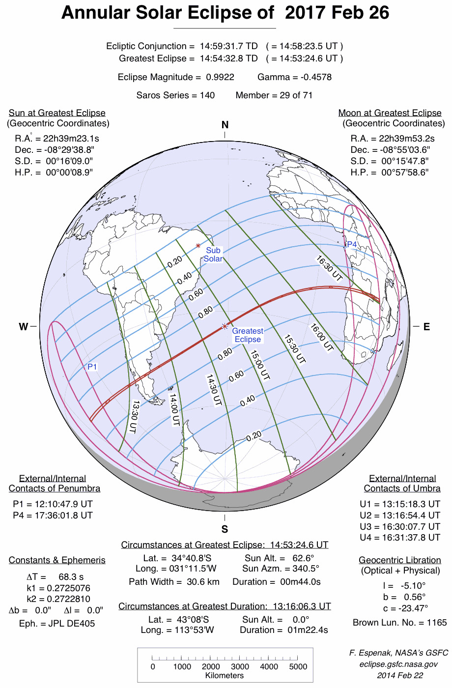 20170226金環日食