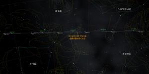 土星の動きと衝の位置