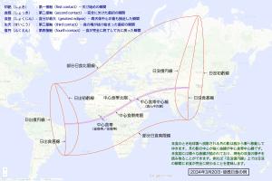 日食図と各線の名称(一例)