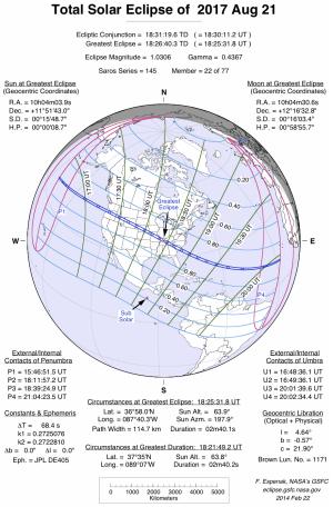 20170821日食図