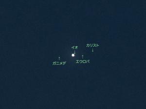 20170701木星の衛星