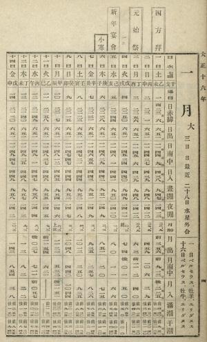 幻の大正16年暦(東京天文台)