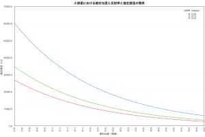小惑星の絶対光度・反射率・直径(10-15等)