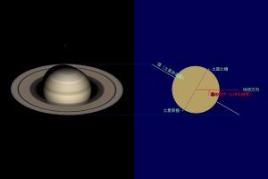 20171017土星の環が最大に傾く