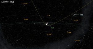A/2017 U1星図2