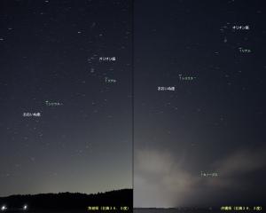 南天の星の見え方と緯度