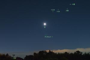 20180113四惑星と月の会合(未遂)