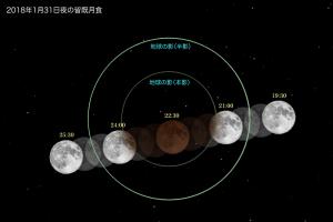 20180131皆既月食図