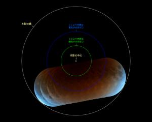 20180131皆既月食・本影の中の様子