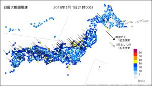 20180301-2100日最大瞬間風速
