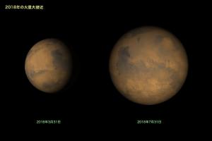 2018年火星大きさ比較