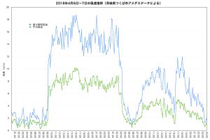 20180406-07強風