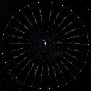 土星接近図