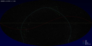 黄道座標系星図