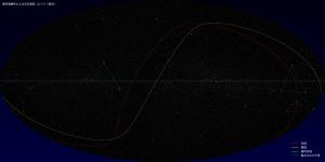 銀河座標系星図