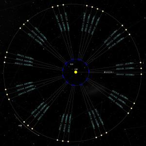 木星接近図